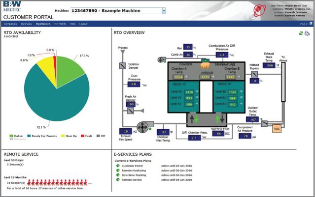 ProcessMonitor Screen